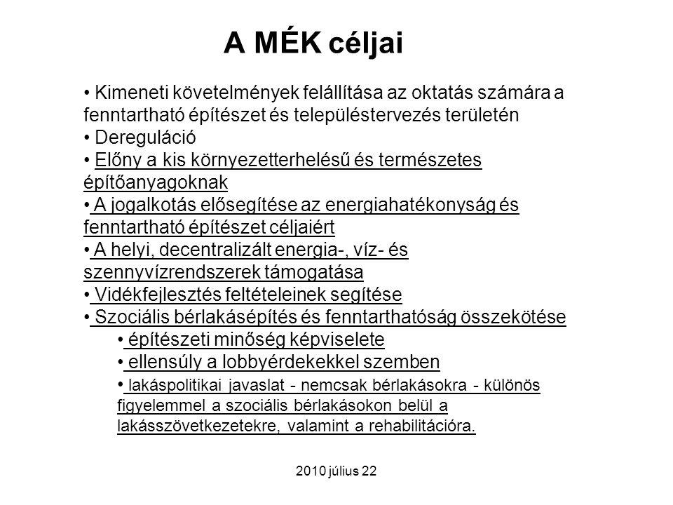 Első minősített magyar passzívház 125 nm Polisztirol zsalus technológia Lemezalap Levegős talajkollektor Vákumcsöves napkollektor Fűtési költség: évi 20.000 Ft alatt Bruttó 230 eFt/m 2