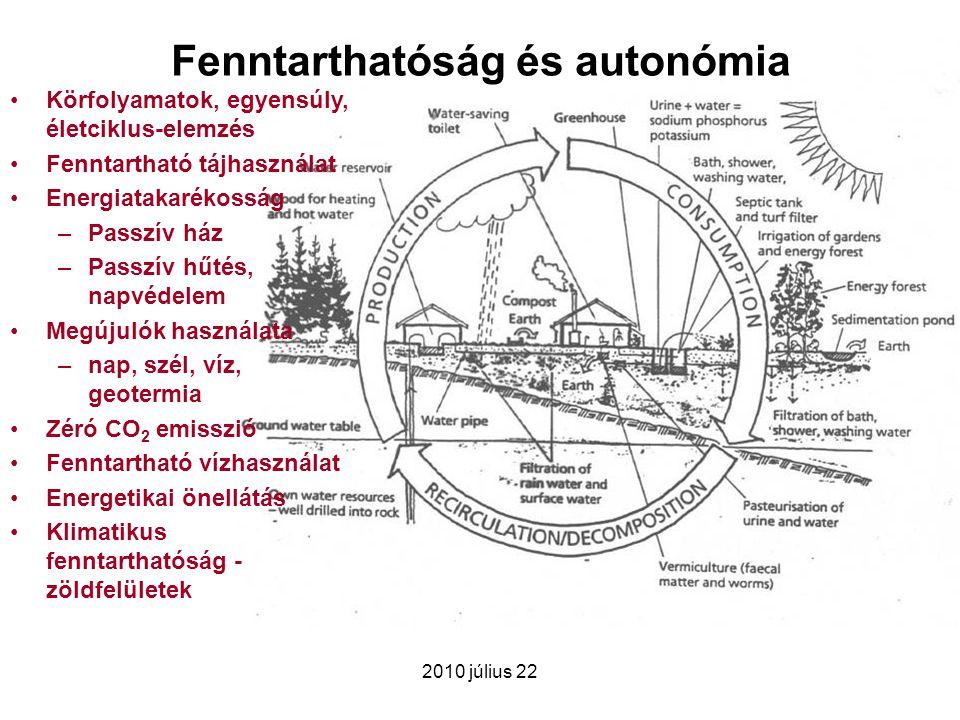 2010 július 22 Fenntarthatóság és autonómia Körfolyamatok, egyensúly, életciklus-elemzés Fenntartható tájhasználat Energiatakarékosság –Passzív ház –P