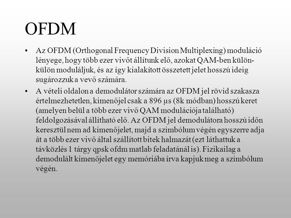 OFDM Az OFDM (Orthogonal Frequency Division Multiplexing) moduláció lényege, hogy több ezer vivőt állítunk elő, azokat QAM-ben külön- külön moduláljuk, és az így kialakított összetett jelet hosszú ideig sugározzuk a vevő számára.