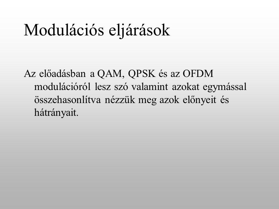 A QPSK moduláció A QPSK (Quadrature Phase-Shift Keying) olyan modulációs eljárás, ahol a vivőjel négy fázissal rendelkezhet.