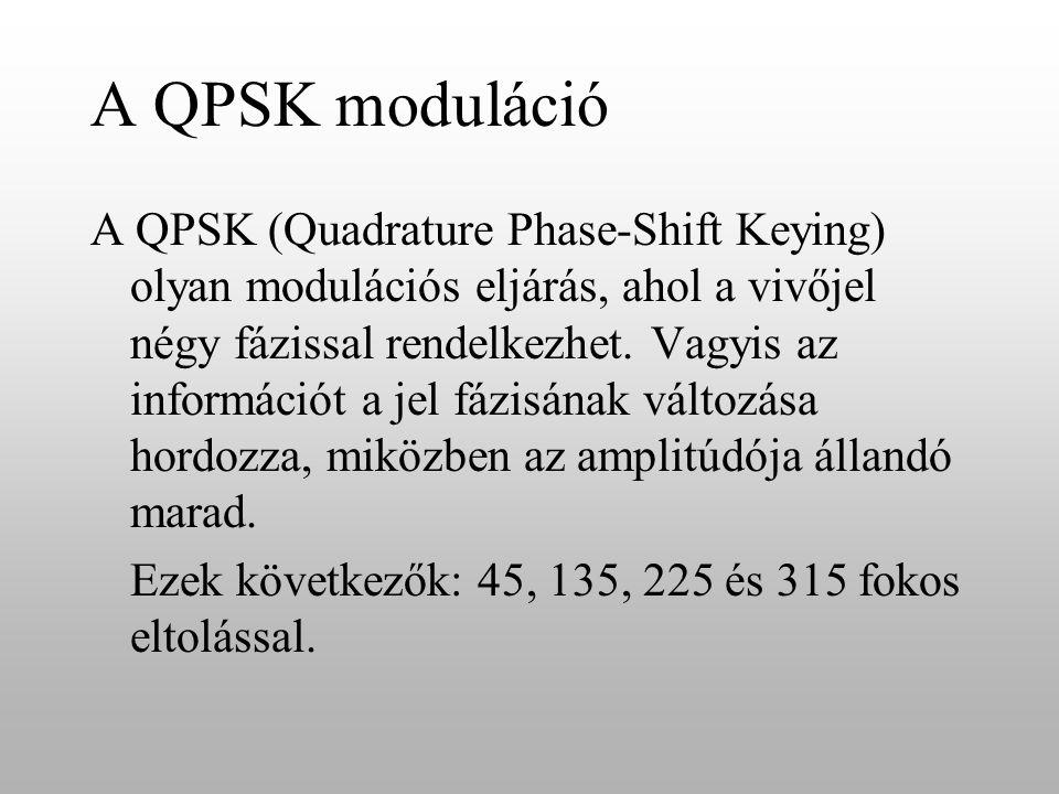 A QPSK előnye Fontos, hogy a QPSK használatával a jel egy fázisváltozása 2 bit információt hordoz.