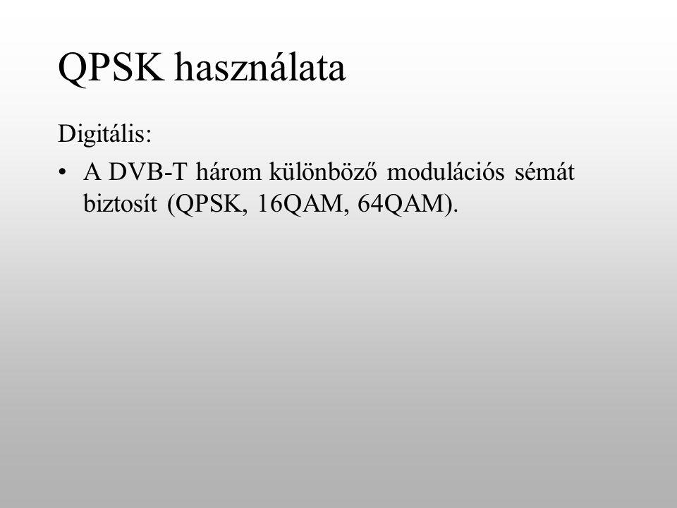 QPSK használata Digitális: A DVB-T három különböző modulációs sémát biztosít (QPSK, 16QAM, 64QAM).