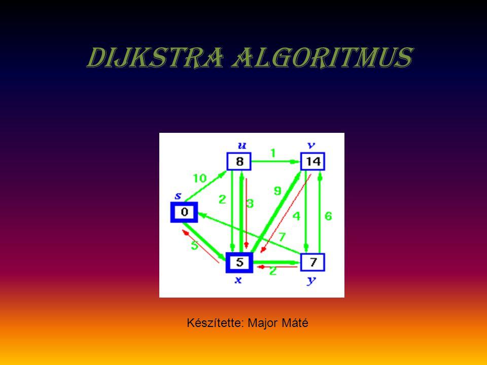 Célja és definíciója A Dijkstra algoritmus egy mohó algoritmus, aminek a célja az, hogy irányított vagy irányítás nélküli gráfokban megkeresi a legrövidebb utakat egy adott csúcspontból kiindulva.