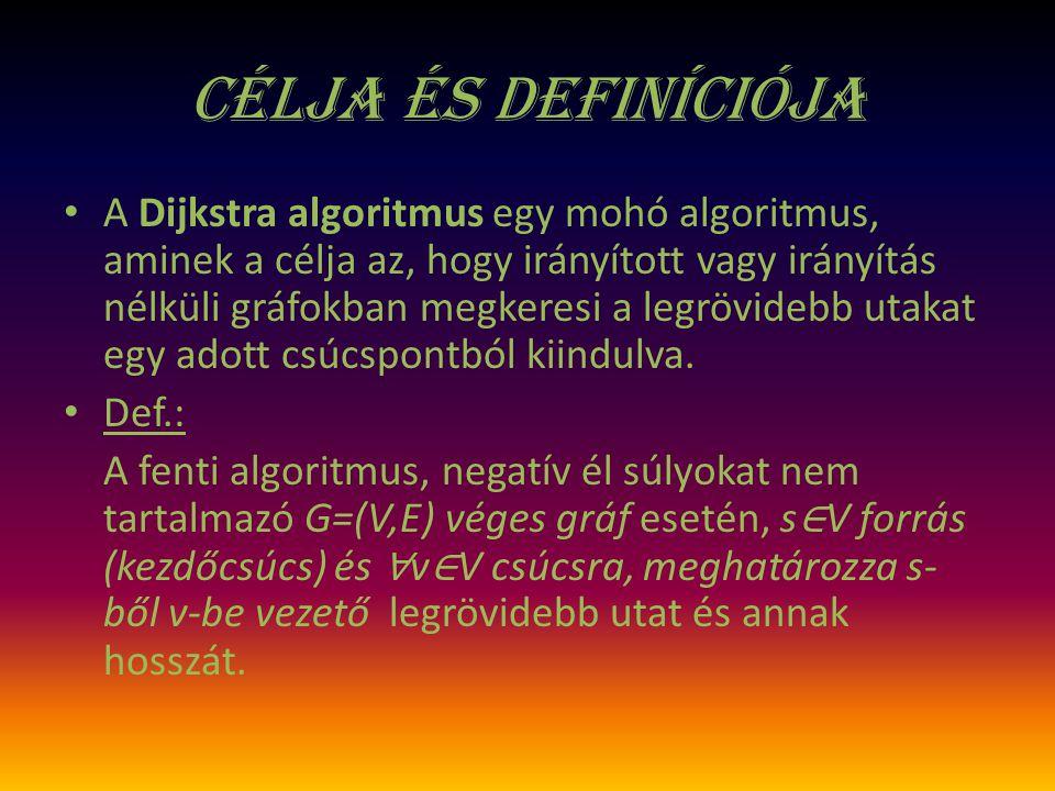 Célja és definíciója A Dijkstra algoritmus egy mohó algoritmus, aminek a célja az, hogy irányított vagy irányítás nélküli gráfokban megkeresi a legröv