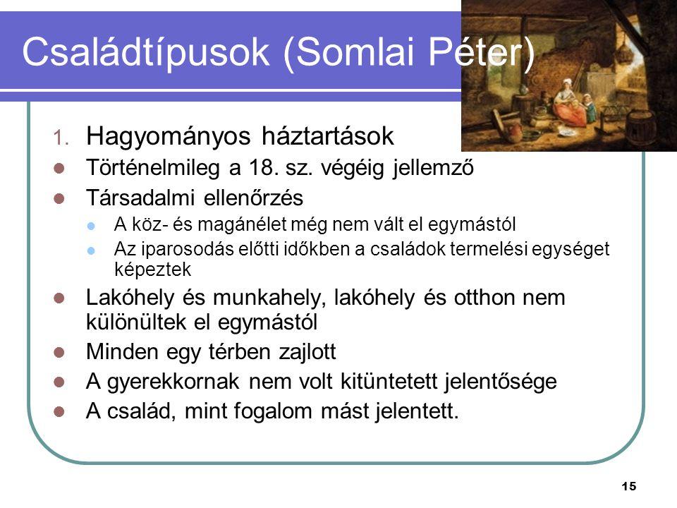 15 Családtípusok (Somlai Péter) 1. Hagyományos háztartások Történelmileg a 18. sz. végéig jellemző Társadalmi ellenőrzés A köz- és magánélet még nem v