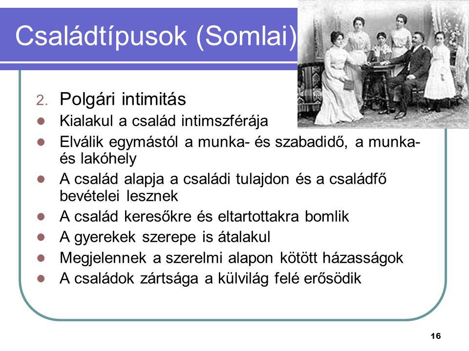 16 Családtípusok (Somlai) 2. Polgári intimitás Kialakul a család intimszférája Elválik egymástól a munka- és szabadidő, a munka- és lakóhely A család
