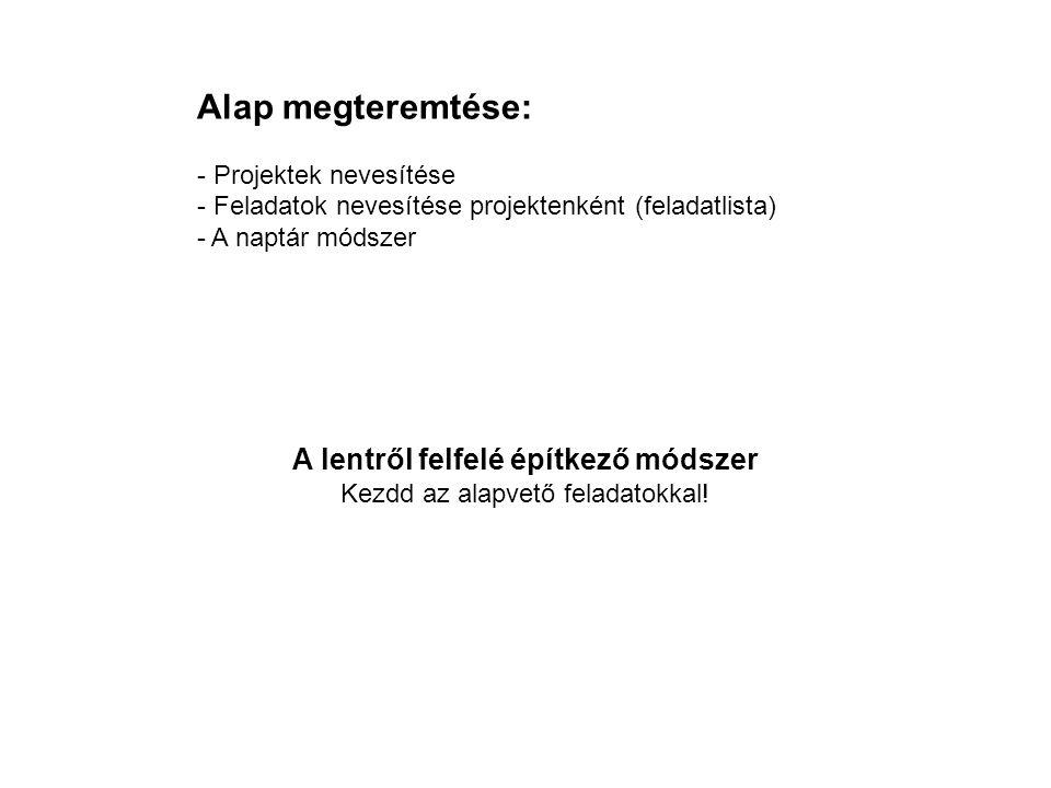 Alap megteremtése: - Projektek nevesítése - Feladatok nevesítése projektenként (feladatlista) - A naptár módszer A lentről felfelé építkező módszer Ke