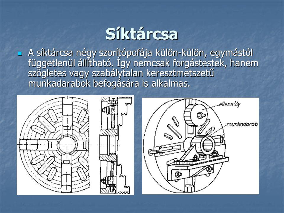 Síktárcsa A síktárcsa négy szorítópofája külön-külön, egymástól függetlenül állítható.