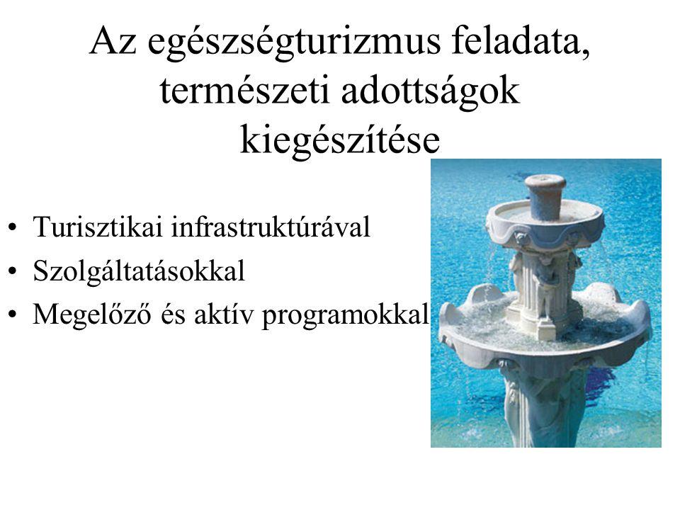 Az egészségturizmus feladata, természeti adottságok kiegészítése Turisztikai infrastruktúrával Szolgáltatásokkal Megelőző és aktív programokkal