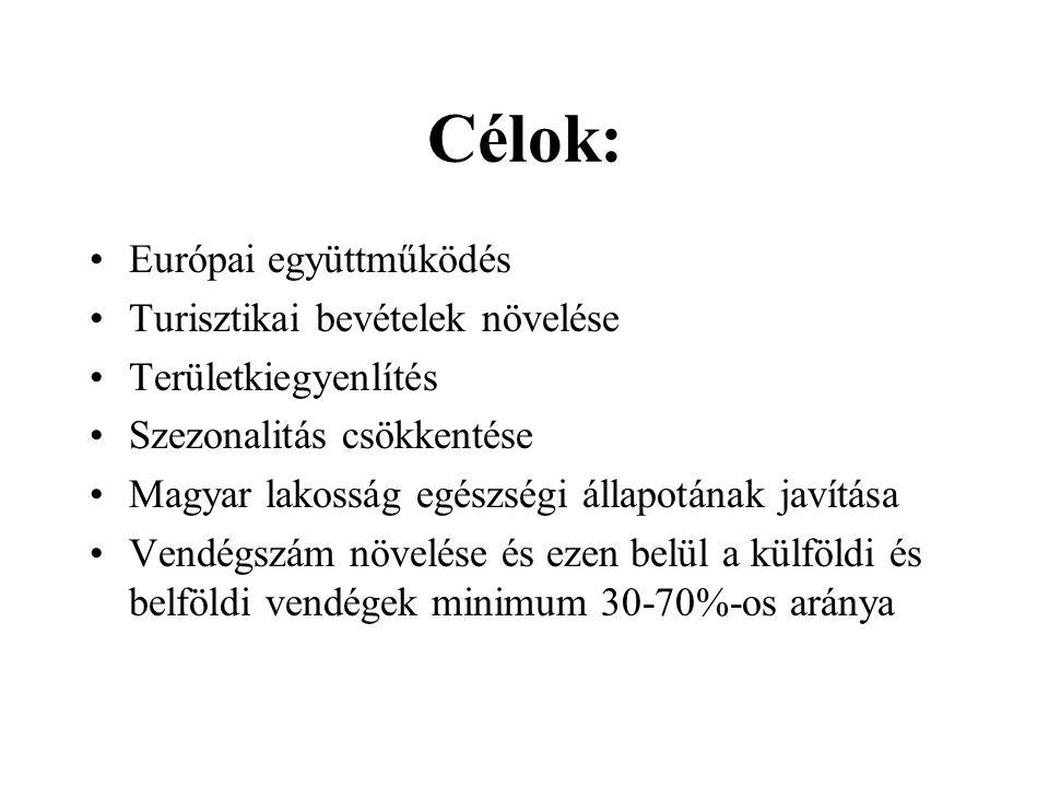 Célok: Európai együttműködés Turisztikai bevételek növelése Területkiegyenlítés Szezonalitás csökkentése Magyar lakosság egészségi állapotának javítása Vendégszám növelése és ezen belül a külföldi és belföldi vendégek minimum 30-70%-os aránya