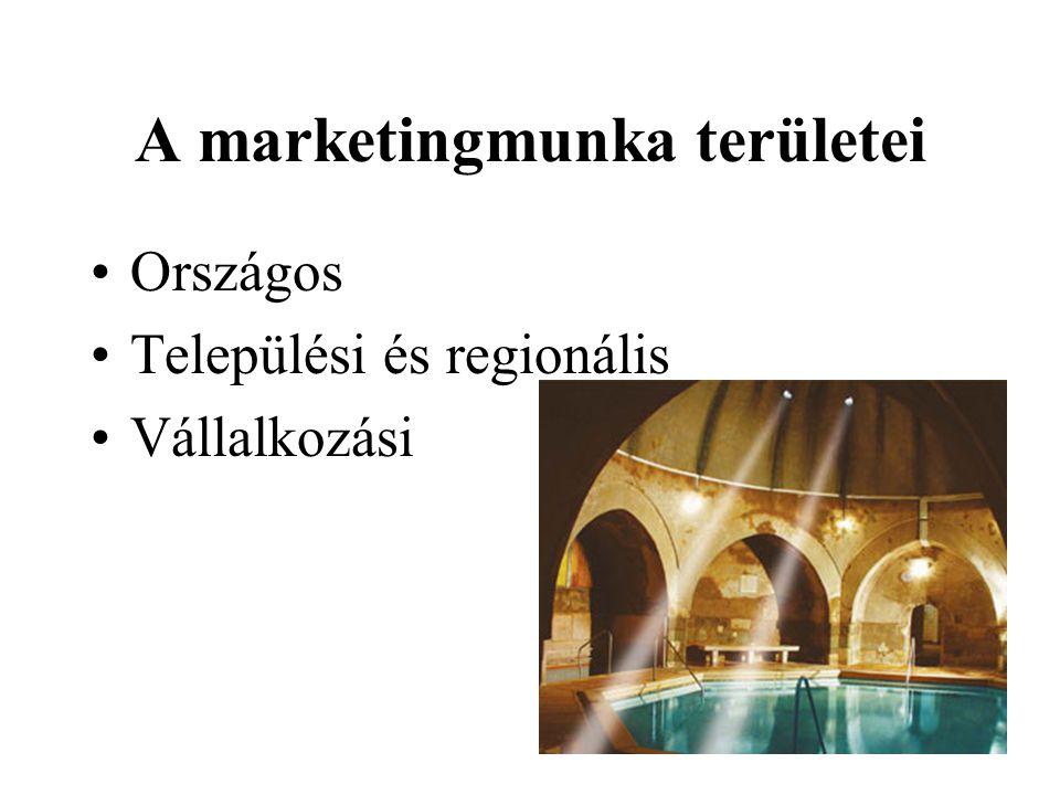 A marketingmunka területei Országos Települési és regionális Vállalkozási