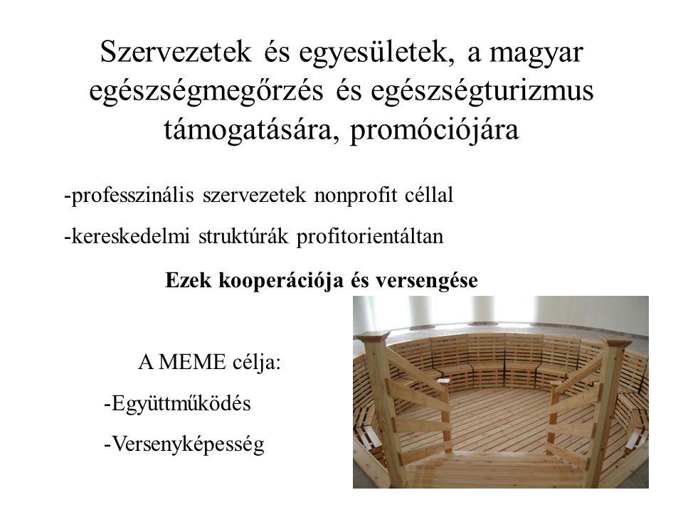 Szervezetek és egyesületek, a magyar egészségmegőrzés és egészségturizmus támogatására, promóciójára -professzinális szervezetek nonprofit céllal -kereskedelmi struktúrák profitorientáltan Ezek kooperációja és versengése A MEME célja: -Együttműködés -Versenyképesség