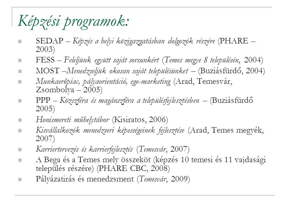Képzési programok: SEDAP – Képzés a helyi közigazgatásban dolgozók részére (PHARE – 2003) FESS – Feleljünk együtt saját sorsunkért (Temes megye 8 településén, 2004) MOST –Menedzseljük okosan saját településünket – (Buziásfürdő, 2004) Munkaerőpiac, pályaorientáció, ego-marketing (Arad, Temesvár, Zsombolya – 2005) PPP – Közszféra és magánszféra a településfejlesztésben – (Buziásfürdő 2005) Honismereti műhelytábor (Kisiratos, 2006) Kisvállalkozók menedzseri képességeinek fejlesztése (Arad, Temes megyék, 2007) Karriertervezés és karrierfejlesztés (Temesvár, 2007) A Bega és a Temes mely összeköt (képzés 10 temesi és 11 vajdasági település részére) (PHARE CBC, 2008) Pályázatirás és menedzsment (Temesvár, 2009)
