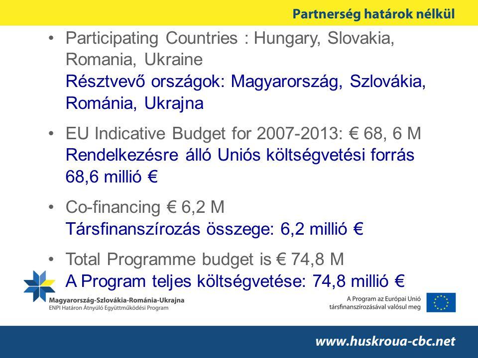 Participating Countries : Hungary, Slovakia, Romania, Ukraine Résztvevő országok: Magyarország, Szlovákia, Románia, Ukrajna EU Indicative Budget for 2007-2013: € 68, 6 M Rendelkezésre álló Uniós költségvetési forrás 68,6 millió € Co-financing € 6,2 M Társfinanszírozás összege: 6,2 millió € Total Programme budget is € 74,8 M A Program teljes költségvetése: 74,8 millió €