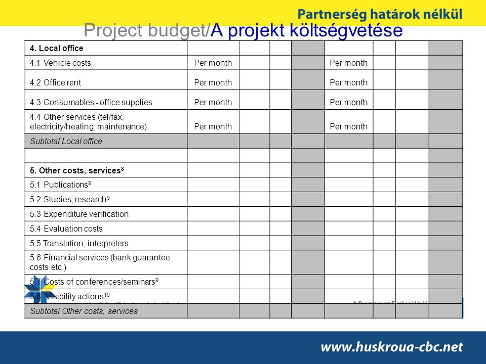 Project budget/A projekt költségvetése 4. Local office 4.1 Vehicle costsPer month 4.2 Office rentPer month 4.3 Consumables - office suppliesPer month