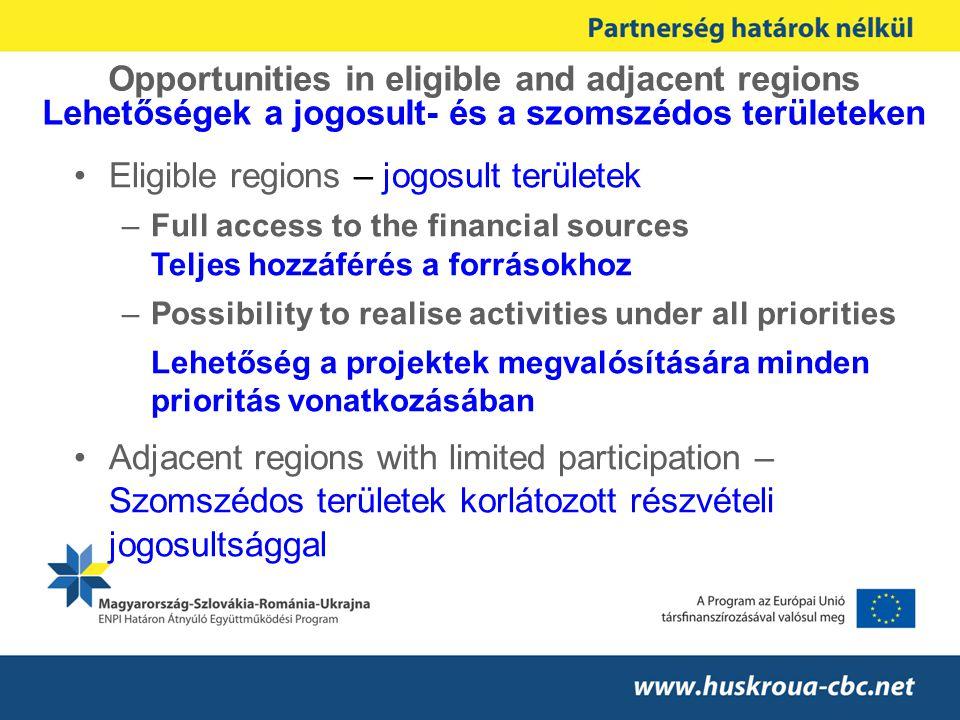 Why a partnership.– Miért partnerség.