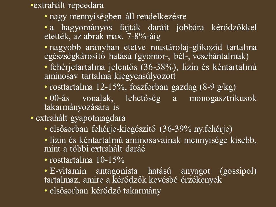 extrahált repcedara nagy mennyiségben áll rendelkezésre a hagyományos fajták daráit jobbára kérődzőkkel etették, az abrak max. 7-8%-áig nagyobb arányb