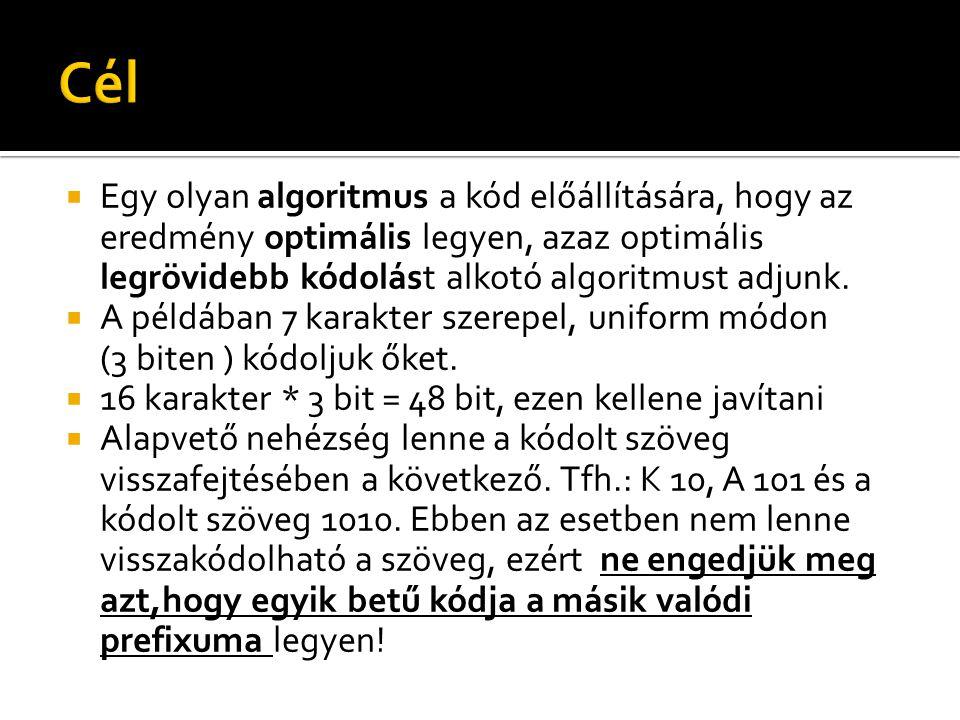  Egy olyan algoritmus a kód előállítására, hogy az eredmény optimális legyen, azaz optimális legrövidebb kódolást alkotó algoritmust adjunk.