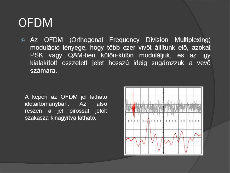 OFDM  Az OFDM (Orthogonal Frequency Division Multiplexing) moduláció lényege, hogy több ezer vivőt állítunk elő, azokat PSK vagy QAM-ben külön-külön moduláljuk, és az így kialakított összetett jelet hosszú ideig sugározzuk a vevő számára.