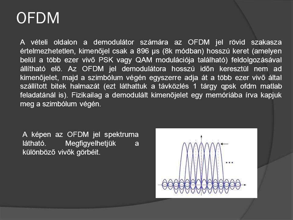 OFDM A vételi oldalon a demodulátor számára az OFDM jel rövid szakasza értelmezhetetlen, kimenőjel csak a 896 µs (8k módban) hosszú keret (amelyen belül a több ezer vivő PSK vagy QAM modulációja található) feldolgozásával állítható elő.