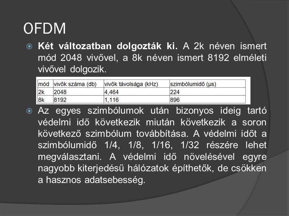 OFDM  Két változatban dolgozták ki. A 2k néven ismert mód 2048 vivővel, a 8k néven ismert 8192 elméleti vivővel dolgozik.  Az egyes szimbólumok után