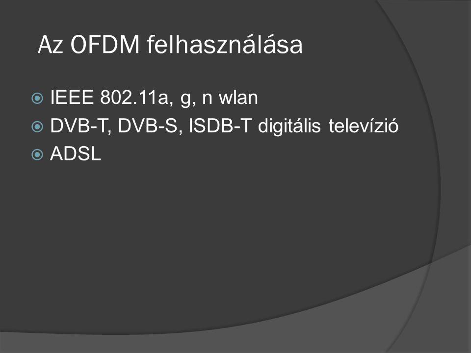 Az OFDM felhasználása  IEEE 802.11a, g, n wlan  DVB-T, DVB-S, ISDB-T digitális televízió  ADSL