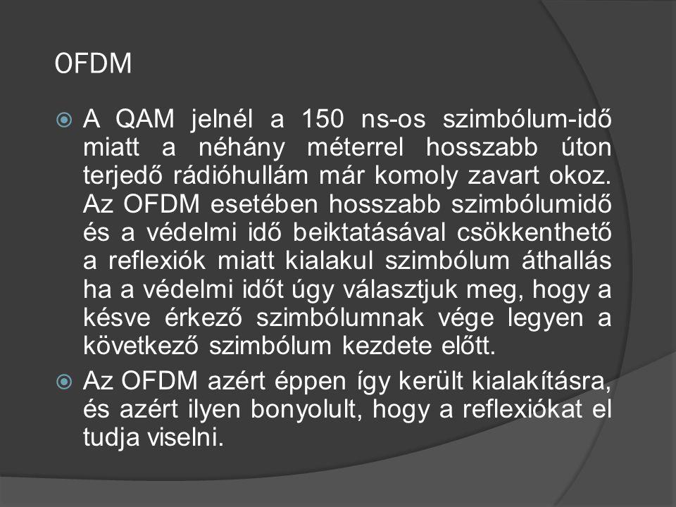 OFDM  A QAM jelnél a 150 ns-os szimbólum-idő miatt a néhány méterrel hosszabb úton terjedő rádióhullám már komoly zavart okoz. Az OFDM esetében hossz