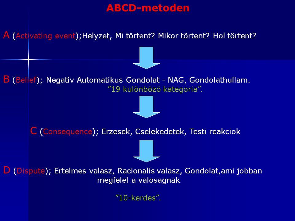 """A (Activating event);Helyzet, Mi törtent? Mikor törtent? Hol törtent? B (Belief); Negativ Automatikus Gondolat - NAG, Gondolathullam. """"19 kulönbözö ka"""