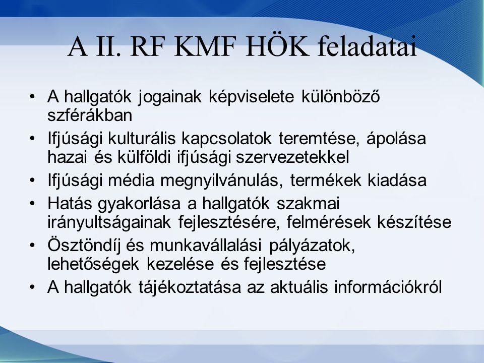 A II. RF KMF HÖK feladatai A hallgatók jogainak képviselete különböző szférákban Ifjúsági kulturális kapcsolatok teremtése, ápolása hazai és külföldi