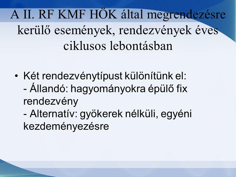 A II. RF KMF HÖK által megrendezésre kerülő események, rendezvények éves ciklusos lebontásban Két rendezvénytípust különítünk el: - Állandó: hagyomány