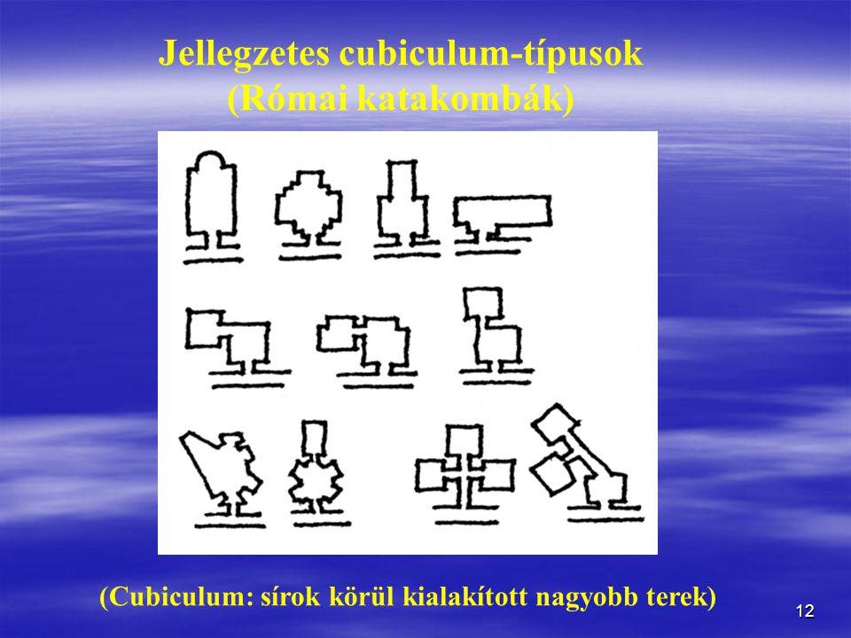 12 Jellegzetes cubiculum-típusok (Római katakombák) (Cubiculum: sírok körül kialakított nagyobb terek)