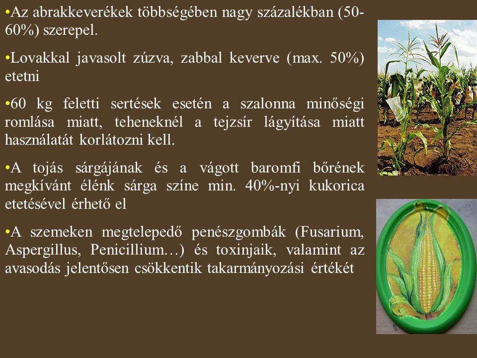 Az abrakkeverékek többségében nagy százalékban (50- 60%) szerepel. Lovakkal javasolt zúzva, zabbal keverve (max. 50%) etetni 60 kg feletti sertések es
