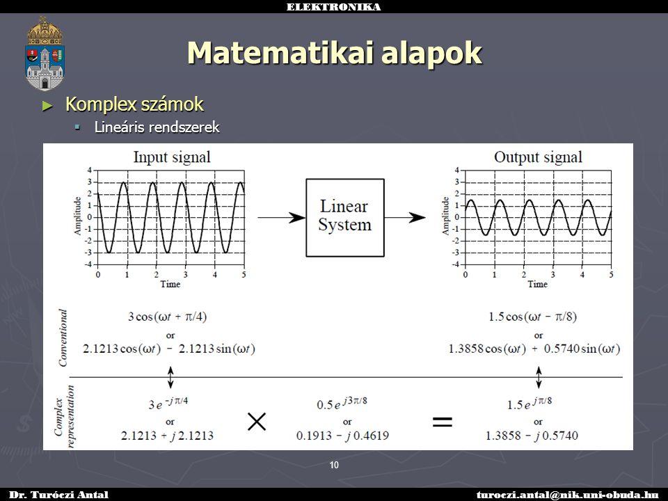 ELEKTRONIKA Dr. Turóczi Antalturoczi.antal@nik.uni-obuda.hu ► Komplex számok  Lineáris rendszerek 10 Matematikai alapok