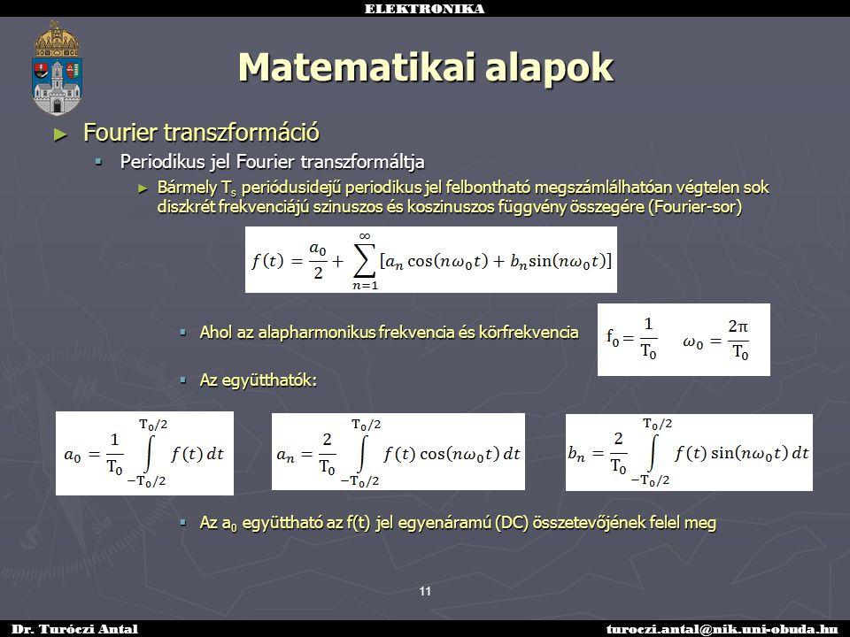 ELEKTRONIKA Dr. Turóczi Antalturoczi.antal@nik.uni-obuda.hu ► Fourier transzformáció  Periodikus jel Fourier transzformáltja ► Bármely T s periódusid