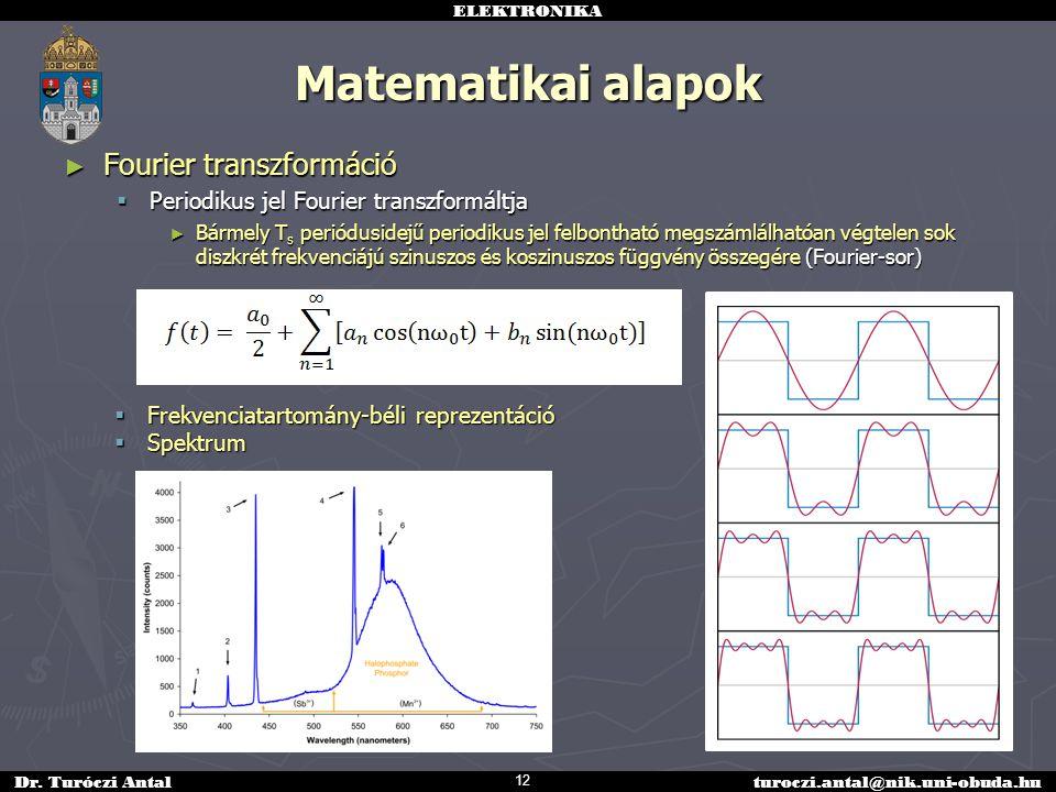ELEKTRONIKA Dr. Turóczi Antalturoczi.antal@nik.uni-obuda.hu  Frekvenciatartomány-béli reprezentáció  Spektrum 12 Matematikai alapok ► Fourier transz