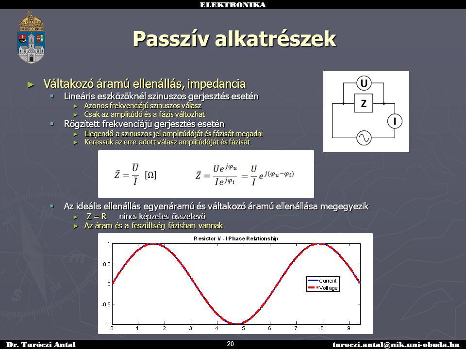 ELEKTRONIKA Dr. Turóczi Antalturoczi.antal@nik.uni-obuda.hu Passzív alkatrészek ► Váltakozó áramú ellenállás, impedancia  Lineáris eszközöknél szinus
