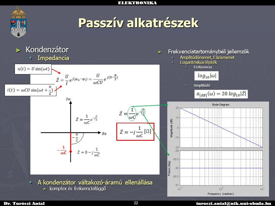 ELEKTRONIKA Dr. Turóczi Antalturoczi.antal@nik.uni-obuda.hu Passzív alkatrészek ► Kondenzátor  Impedancia  A kondenzátor váltakozó-áramú ellenállása