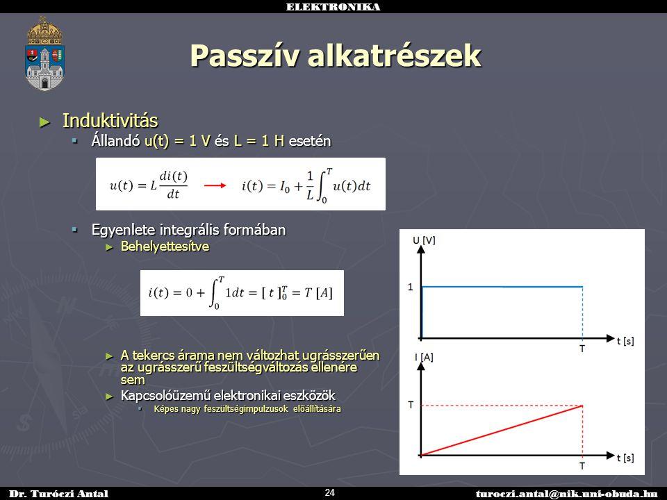 ELEKTRONIKA Dr. Turóczi Antalturoczi.antal@nik.uni-obuda.hu Passzív alkatrészek ► Induktivitás  Állandó u(t) = 1 V és L = 1 H esetén  Egyenlete inte