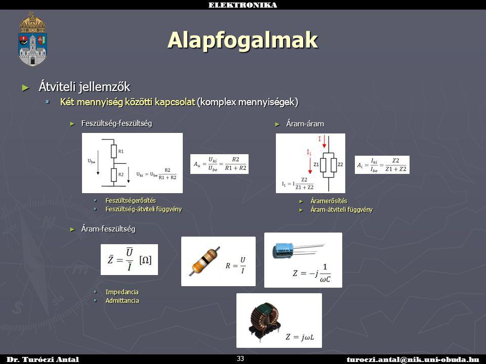 ELEKTRONIKA Dr. Turóczi Antalturoczi.antal@nik.uni-obuda.hu Alapfogalmak ► Átviteli jellemzők  Két mennyiség közötti kapcsolat (komplex mennyiségek)