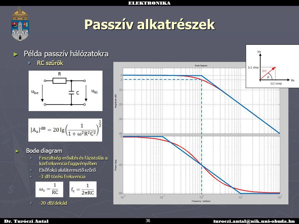 ELEKTRONIKA Dr. Turóczi Antalturoczi.antal@nik.uni-obuda.hu Passzív alkatrészek ► Példa passzív hálózatokra  RC szűrők ► Bode diagram  Feszültség-er