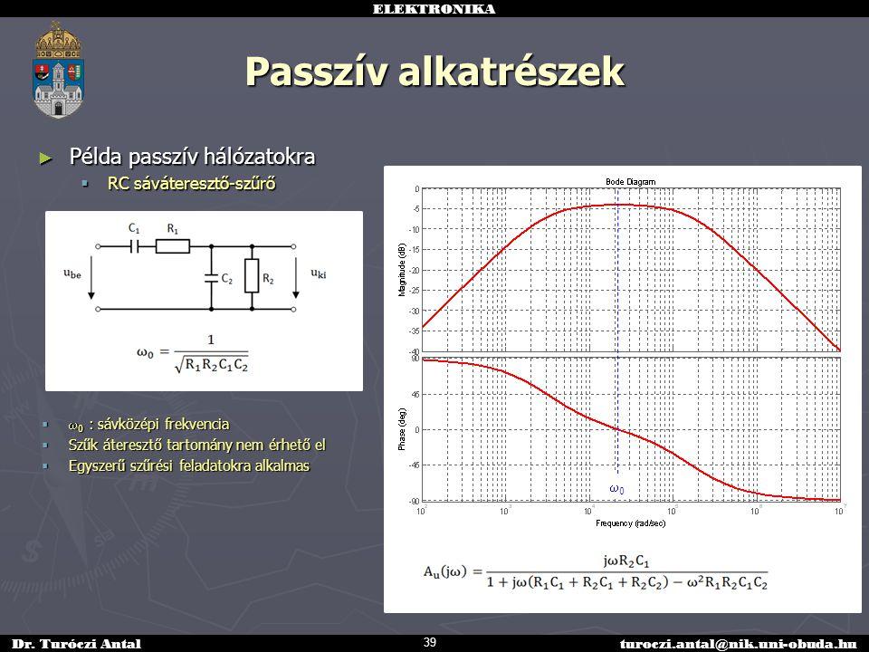ELEKTRONIKA Dr. Turóczi Antalturoczi.antal@nik.uni-obuda.hu Passzív alkatrészek ► Példa passzív hálózatokra  RC sáváteresztő-szűrő 39 00   0 : sá