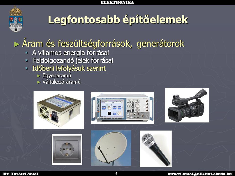 ELEKTRONIKA Dr. Turóczi Antalturoczi.antal@nik.uni-obuda.hu Legfontosabb építőelemek ► Áram és feszültségforrások, generátorok  A villamos energia fo
