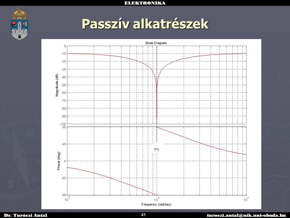 ELEKTRONIKA Dr. Turóczi Antalturoczi.antal@nik.uni-obuda.hu Passzív alkatrészek 41 00