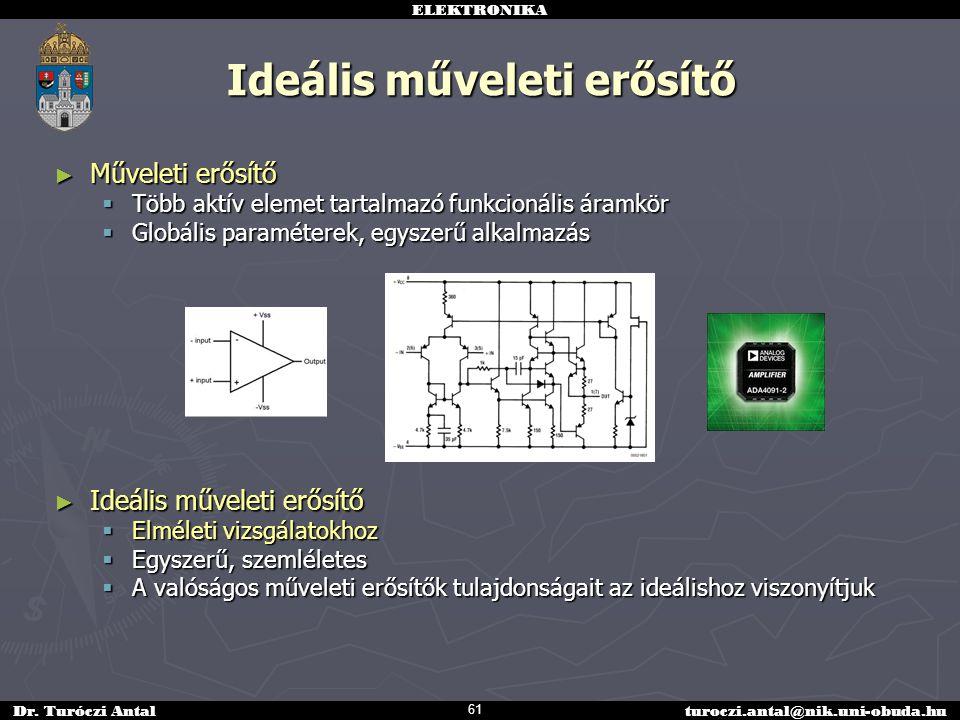 ELEKTRONIKA Dr. Turóczi Antalturoczi.antal@nik.uni-obuda.hu Ideális műveleti erősítő ► Műveleti erősítő  Több aktív elemet tartalmazó funkcionális ár