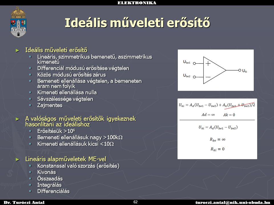 ELEKTRONIKA Dr. Turóczi Antalturoczi.antal@nik.uni-obuda.hu Ideális műveleti erősítő ► Ideális műveleti erősítő  Lineáris, szimmetrikus bemenetű, asz