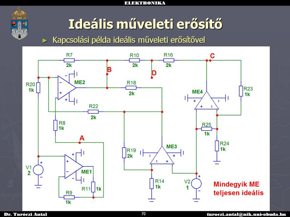 ELEKTRONIKA Dr. Turóczi Antalturoczi.antal@nik.uni-obuda.hu Ideális műveleti erősítő ► Kapcsolási példa ideális műveleti erősítővel 70