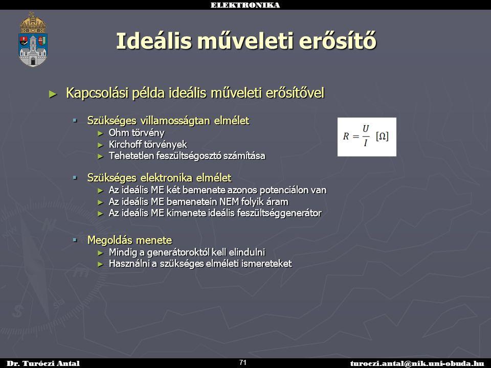 ELEKTRONIKA Dr. Turóczi Antalturoczi.antal@nik.uni-obuda.hu Ideális műveleti erősítő ► Kapcsolási példa ideális műveleti erősítővel  Szükséges villam