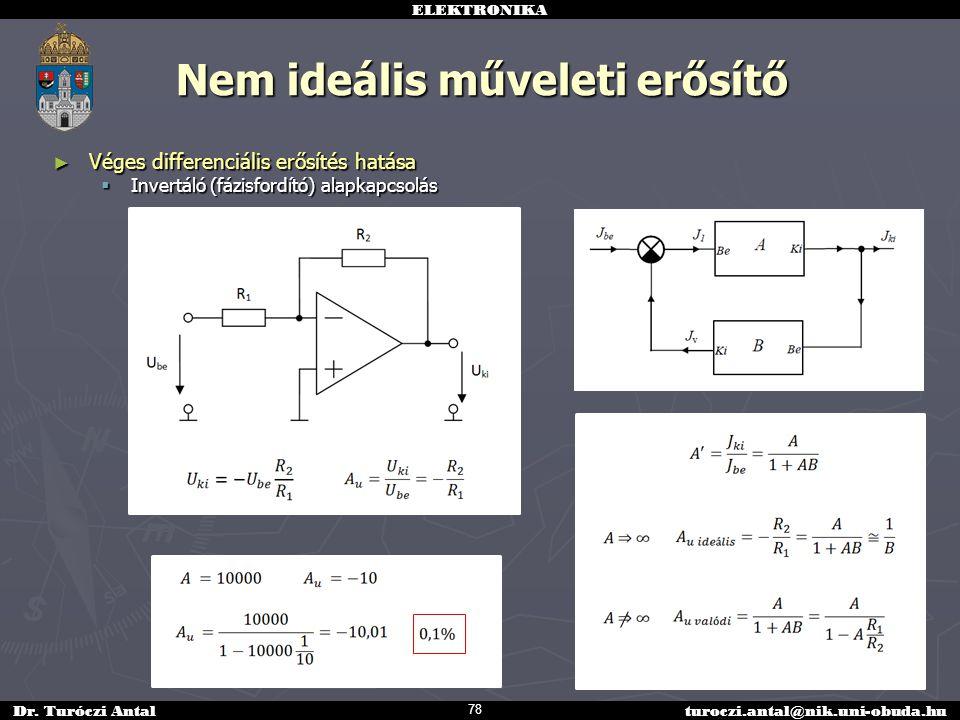 ELEKTRONIKA Dr. Turóczi Antalturoczi.antal@nik.uni-obuda.hu Nem ideális műveleti erősítő ► Véges differenciális erősítés hatása  Invertáló (fázisford