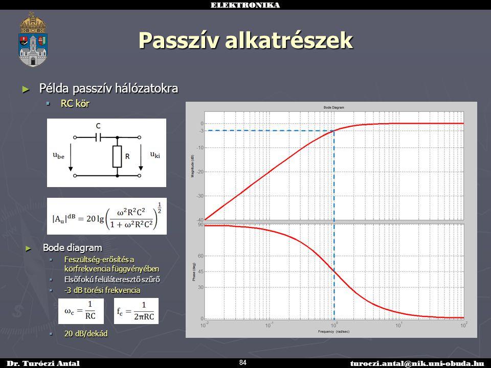 ELEKTRONIKA Dr. Turóczi Antalturoczi.antal@nik.uni-obuda.hu Passzív alkatrészek ► Példa passzív hálózatokra  RC kör ► Bode diagram  Feszültség-erősí