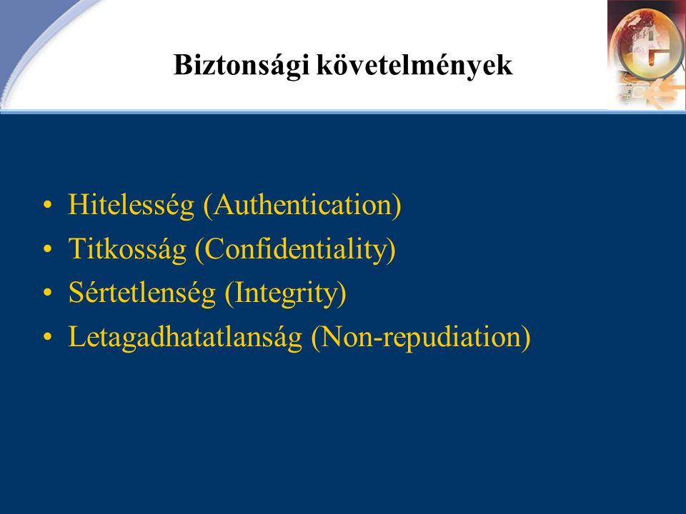 Biztonsági követelmények Hitelesség (Authentication) Titkosság (Confidentiality) Sértetlenség (Integrity) Letagadhatatlanság (Non-repudiation)